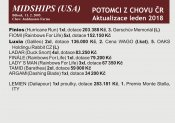 Midships-potomci17